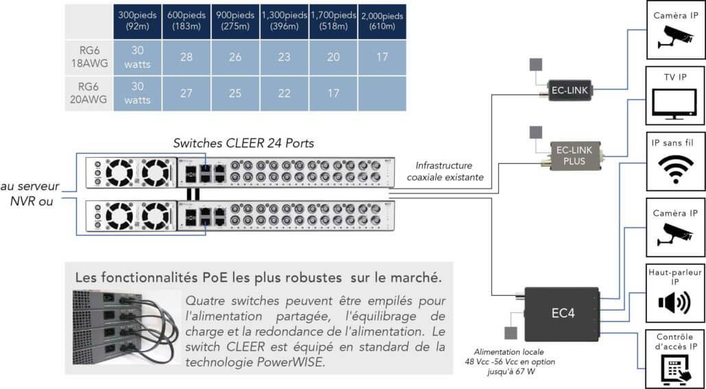 cleer-diagram-fr