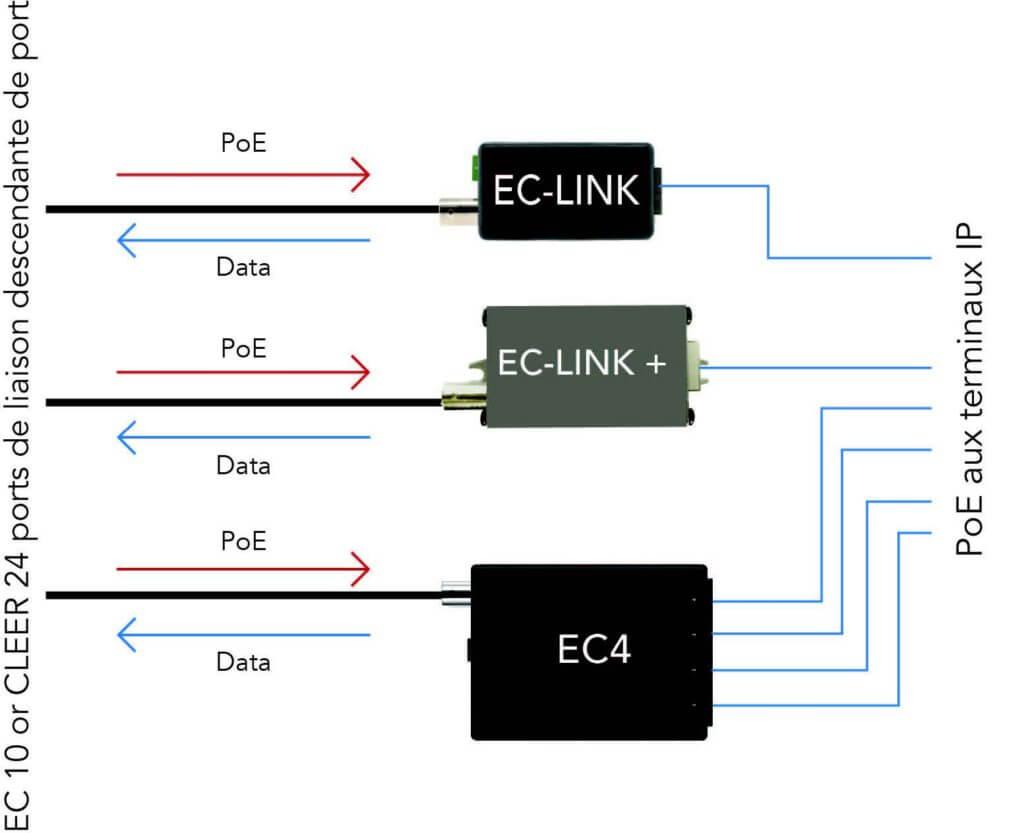 ec-link-fr1