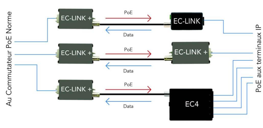 ec-link-fr2