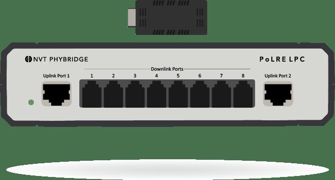 PoLRE LPC switch