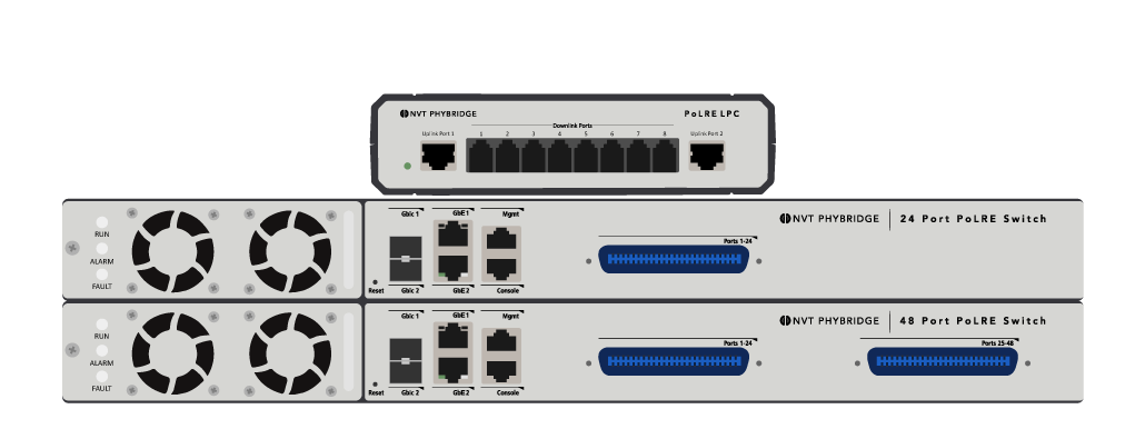 PoLRE Switches