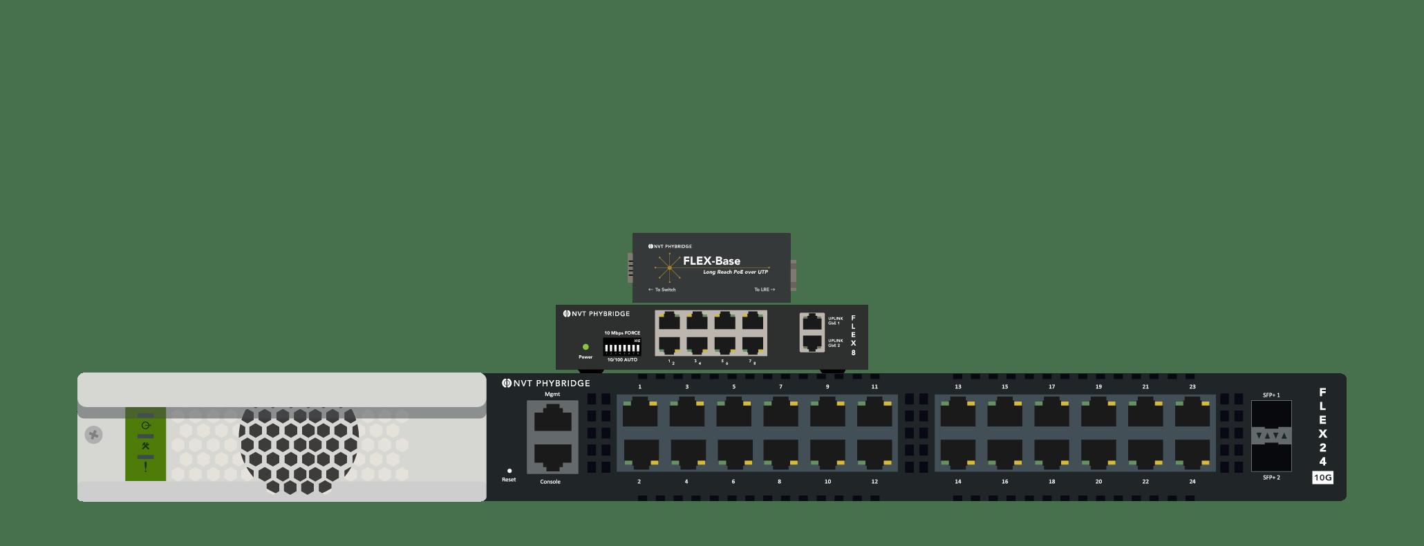 FLEX Switches